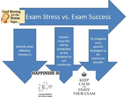 Exam Stress vs. Exam Success Identify what effective revision is Explain how this will be presented to the students to aid continuity To integrate your.