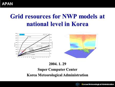 Grid resources for NWP models at national level in Korea Korean Meteorological Administration 2004. 1. 29 Super Computer Center Korea Meteorological Administration.