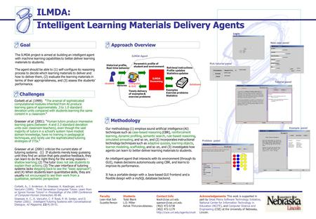 ILMDA: Intelligent Learning Materials Delivery Agents Goal The ILMDA project is aimed at building an intelligent agent with machine learning capabilities.