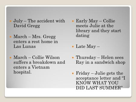 July – The accident with David Gregg March – Mrs. Gregg enters a rest home in Las Lunas March – Collie Wilson suffers a breakdown and enters a Vietnam.