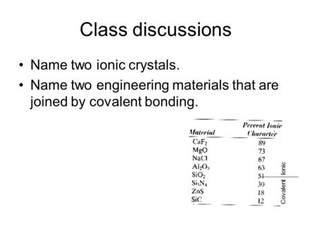 Class discussions Name two ionic crystals.