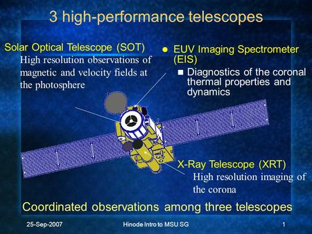 25-Sep-2007Hinode Intro to MSU SG1 3 high-performance telescopes EUV Imaging Spectrometer (EIS) Diagnostics of the coronal thermal properties and dynamics.
