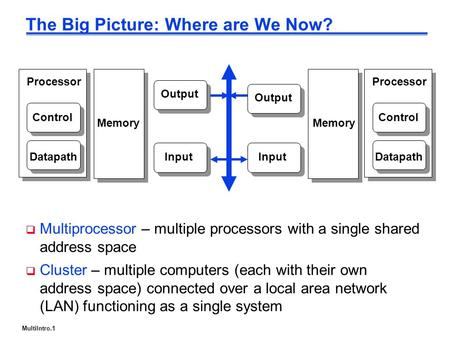 MultiIntro.1 The Big Picture: Where are We Now? Processor Control Datapath Memory Input Output Input Output Memory Processor Control Datapath  Multiprocessor.