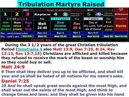 Tribulation Martyrs Raised During the 3 1/2 years of the great Christian tribulation Period (timeframe 4 also Matt 13:9, Dan 7:25, 8:24, Rev 12:13, Rev.
