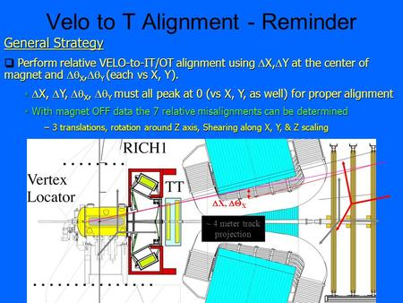 Velo to T Alignment - Reminder General Strategy  Perform relative VELO-to-IT/OT alignment using  X,  Y at the center of magnet and  X,  Y (each.