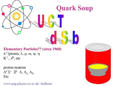 Quark Soup Elementary Particles?? (circa 1960)   (pions),  K , , etc proton neutron        c,  b, Etc www-pnp.physics.ox.ac.uk/~huffman/