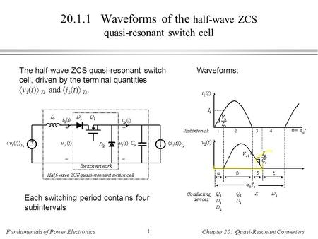 Fundamentals of Power Electronics 1 Chapter 20: Quasi-Resonant Converters 20.1.1 Waveforms of the half-wave ZCS quasi-resonant switch cell The half-wave.
