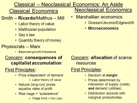 Classical – Neoclassical Economics: An Aside Classical Economics Ricardo Smith – Ricardo/Malthus – Mill Labor theory of value Malthusian population Say's.