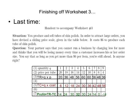 Finishing off Worksheet 3… Last time: TR=q x p 20 36 48 56 60 60 56 48 36 TC=q x cost 6 12 18 24 30 36 42 48 56 Profit=TR-TC 14 24 30 32 30 24 14 0 -18.