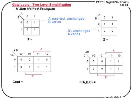 Week 3- slide 1 EE 231 Digital Electronics Fall 01 Gate Logic: Two-Level Simplification K-Map Method Examples F = A asserted, unchanged B varies G = B',