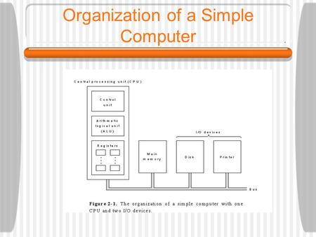 "Organization of a Simple Computer. Computer Systems Organization  The CPU (Central Processing Unit) is the ""brain"" of the computer. Fetches instructions."
