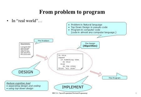 "BBS 514 - Yapısal Programlama (Structured Programming)1 From problem to program In ""real world""… Problem in Natural language Top Down Design in pseudo-code."