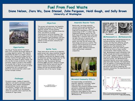 – Opportunities Fuel From Food Waste Diane Nelsen, Jiaru Wu, Dave Stensel, John Ferguson, Heidi Gough, and Sally Brown University of Washington Anaerobic.