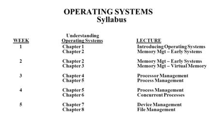 OPERATING SYSTEMS Syllabus Understanding WEEK Operating Systems LECTURE 1 Chapter 1 Introducing Operating Systems Chapter 2 Memory Mgt – Early Systems.