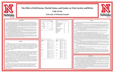 Method Introduction Results Discussion The Effect of Self-Esteem, Marital Status, and Gender on Trait Anxiety and Stress Emily B Gale University of Nebraska-Lincoln.