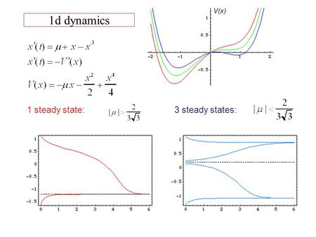 1d dynamics 1 steady state:3 steady states: V(x).