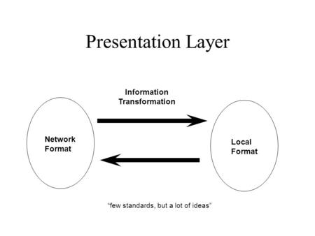 "Presentation Layer Network Format Local Format Information Transformation ""few standards, but a lot of ideas"""
