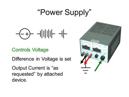 """Power Supply"" Controls Voltage Difference in Voltage is set Output Current is ""as requested"" by attached device."