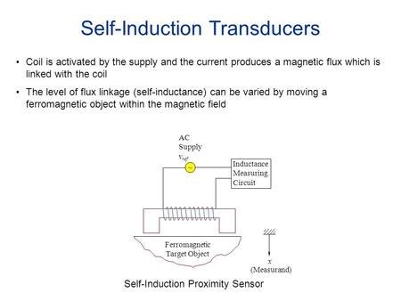 Self-Induction Transducers ~ AC Supply v ref Inductance Measuring Circuit x (Measurand) Ferromagnetic Target Object Coil is activated by the supply and.