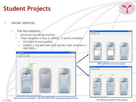 1 © IIT, 2005 Student Projects PHONE SERVICES – The Recomposer: Advanced answering machine When recipient is busy or offline : 2 option available – SMS.