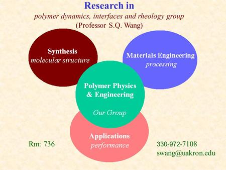 Research in polymer dynamics, interfaces and rheology group (Professor S.Q. Wang) Rm: 736 330-972- 7108