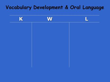 Vocabulary Development & Oral Language K W L K W L.