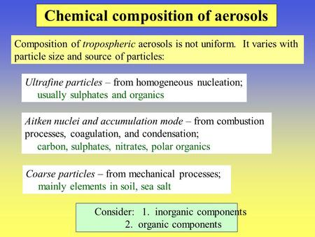 Chemical composition of aerosols Composition of tropospheric aerosols is not uniform. It varies with particle size and source of particles: Ultrafine particles.