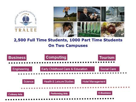 2,500 Full Time Students, 1000 Part Time Students On Two Campuses Business Engineering Science Computing Tourism Social Care Performing Arts E-Business.