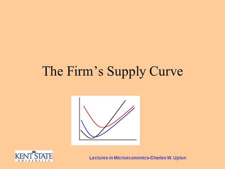 Lectures in Microeconomics-Charles W. Upton The Firm's Supply Curve.