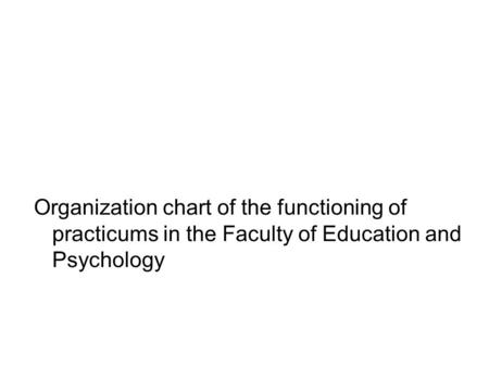 Organization chart of the functioning of practicums in the Faculty of Education and Psychology.