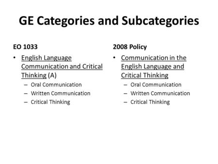 GE Categories and Subcategories EO 1033 English Language Communication and Critical Thinking (A) – Oral Communication – Written Communication – Critical.