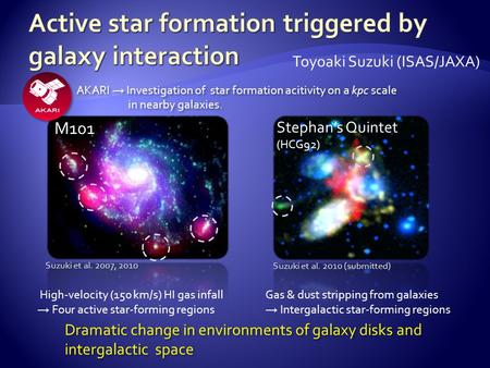 Dramatic change in environments of galaxy disks and intergalactic space Suzuki et al. (2007,2010a) M101 銀河 Suzuki et al. (2010b) M101 Stephan's Quintet.