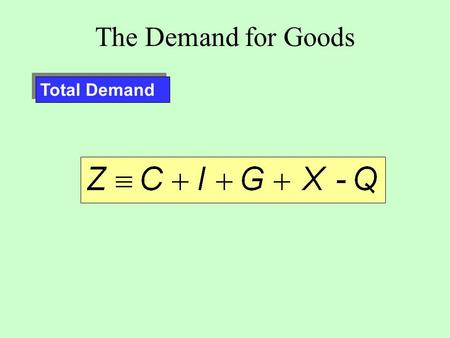 The Demand for Goods Total Demand. The Demand for Goods C = c 0 + c 1 Y D Consumption (C)