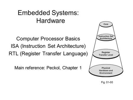 Embedded Systems: Hardware Computer Processor Basics ISA (Instruction Set Architecture) RTL (Register Transfer Language) Main reference: Peckol, Chapter.