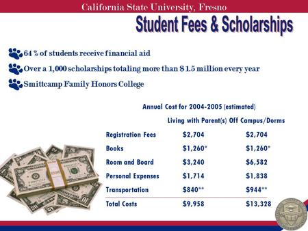 California State University, Fresno Annual Cost for 2004-2005 (estimated) Living with Parent(s) Off Campus/Dorms Registration Fees $2,704 $2,704 Books.