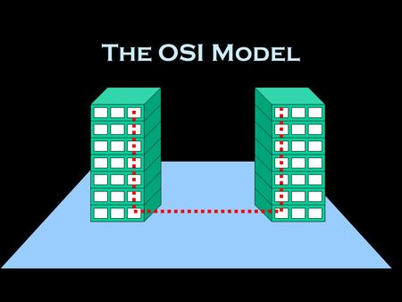 The OSI Model. 001 011 0 1 1 0 FTP API 7. Application 6. Presentation 5. Session 4. Transport 3. Network 2. Data Link 1. Physical HTTP  Software.
