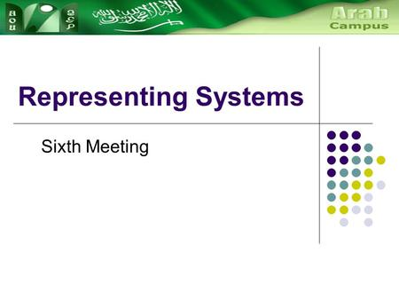 Representing Systems Sixth Meeting. Modeling Systems Models block-diagram Used throughout engineering Represents behavior and structure of systems. Only.