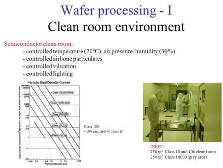 Wafer processing - I Clean room environment Semiconductor clean room: - controlled temperature (20ºC), air pressure, humidity (30%) - controlled airbone.