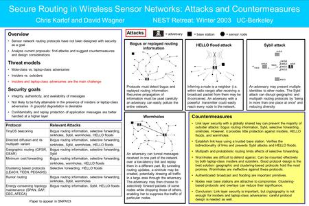Secure Routing in Wireless Sensor Networks: Attacks and Countermeasures ProtocolRelevant Attacks TinyOS beaconingBogus routing information, selective forwarding,