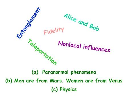 E n t a n g l e m e n t Teleportation Alice and Bob Nonlocal influences Fidelity (a) Paranormal phenomena (b) Men are from Mars. Women are from Venus (c)
