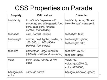 CSS Properties on Parade PropertyValid valuesExample font-familylist of fonts (separate with commas, end with generic font: serif, sans-serif, fantasy,