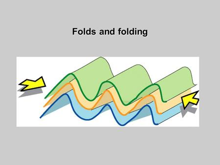 Folds and folding. Outline   Terms For Describing Folds   Fold systems   Fold geometries   Mechanics of folding   Kimematic models of folding.