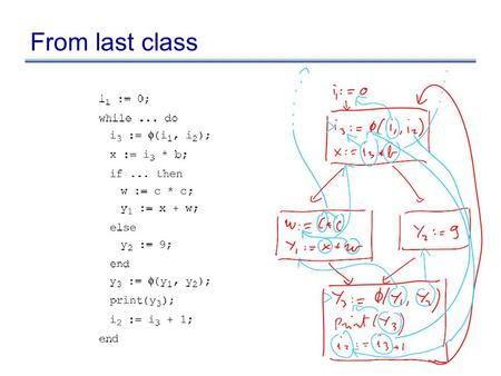 From last class. The above is Click's solution (PLDI 95)