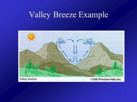 1 Valley Breeze Example ©1997 Prentice-Hall, Inc..