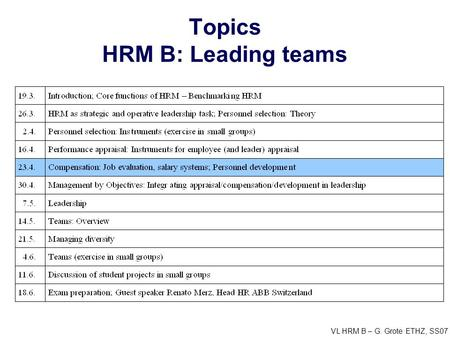 hrm outline Outline introduction to human resources management internal environmental human resources management (hrm) the activities, policies, and practices involved in.