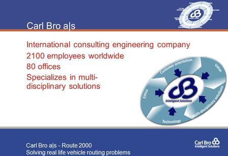 Carl Bro a|s - Route 2000 Solving real life vehicle routing problems Carl Bro a|s International consulting engineering company 2100 employees worldwide.