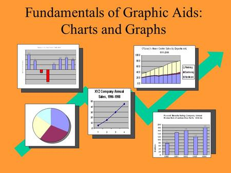 Fundamentals of Graphic Aids: Charts and Graphs. Objectives Explain the value of graphs in reports Describe the criteria for quality graphs Describe the.