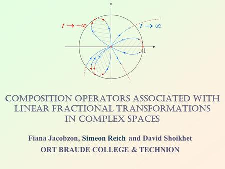 Composition Operators Associated with Linear Fractional Transformations in Complex Spaces Fiana Jacobzon, Simeon Reich and David Shoikhet ORT BRAUDE COLLEGE.