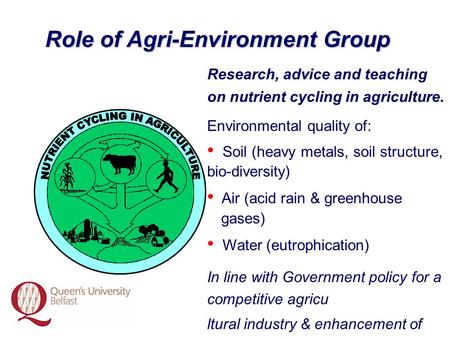 Role of Agri-Environment Group Research, advice and teaching on nutrient cycling in agriculture. Environmental quality of: Soil (heavy metals, soil structure,