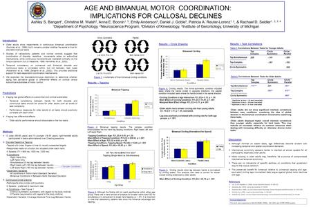AGE AND BIMANUAL MOTOR COORDINATION: IMPLICATIONS FOR CALLOSAL DECLINES Ashley S. Bangert 1, Christine M. Walsh 2, Anna E. Boonin 1, 3, Emily Anderson.